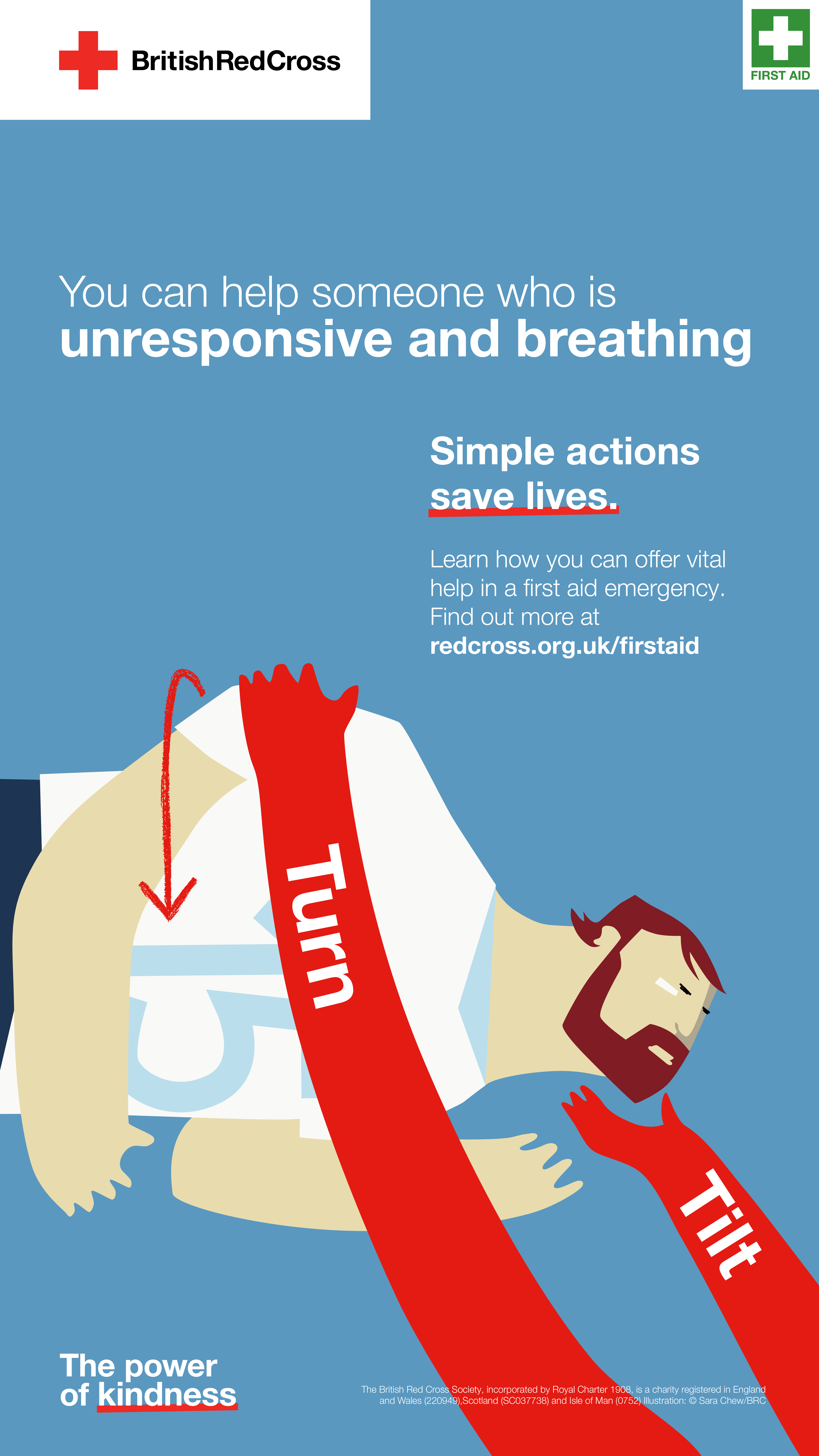 BRC Simple actions save lives